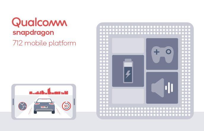 Qualcomm Snapdragon 712 de 10 nm traz 10% de melhoria de desempenho
