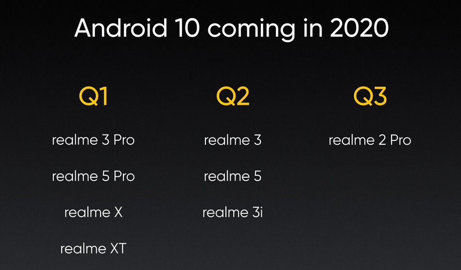 realmeos android 10