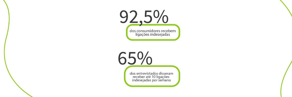 consumidor pesquisa ligações