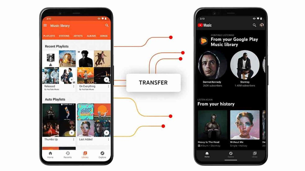 google play music, youtube music apps android