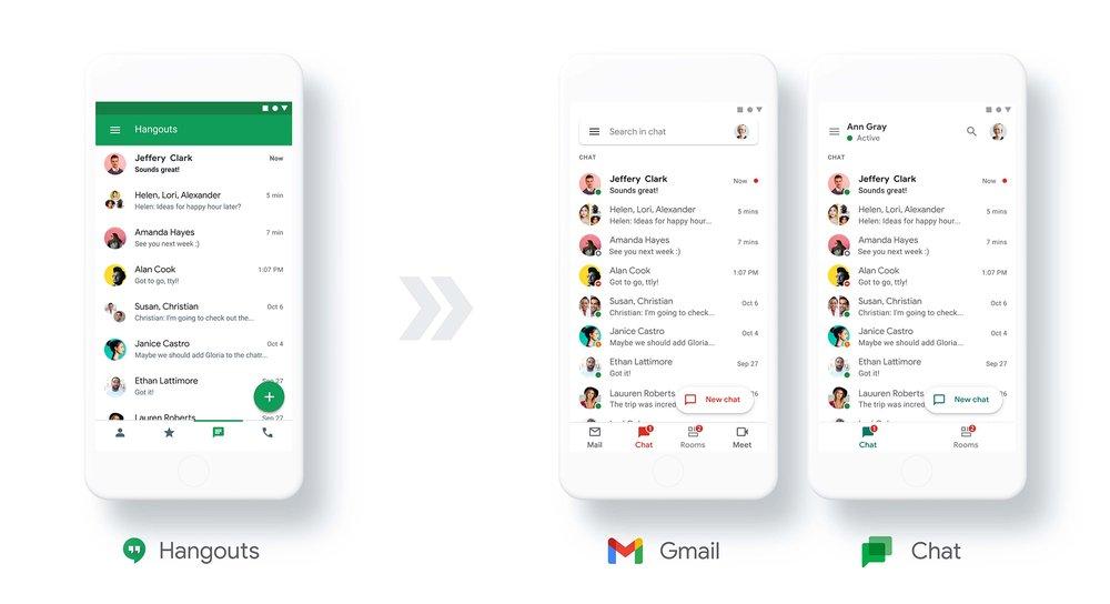 google hangouts para chat 2021