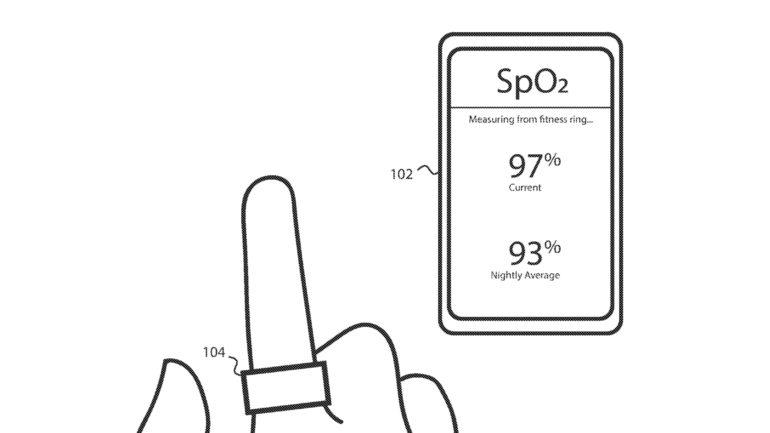 Fitbit patents a smart ring that measures blood oxygen clinically