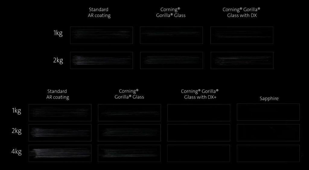 nuevo Gorilla Glass para las cámaras de los smartphones